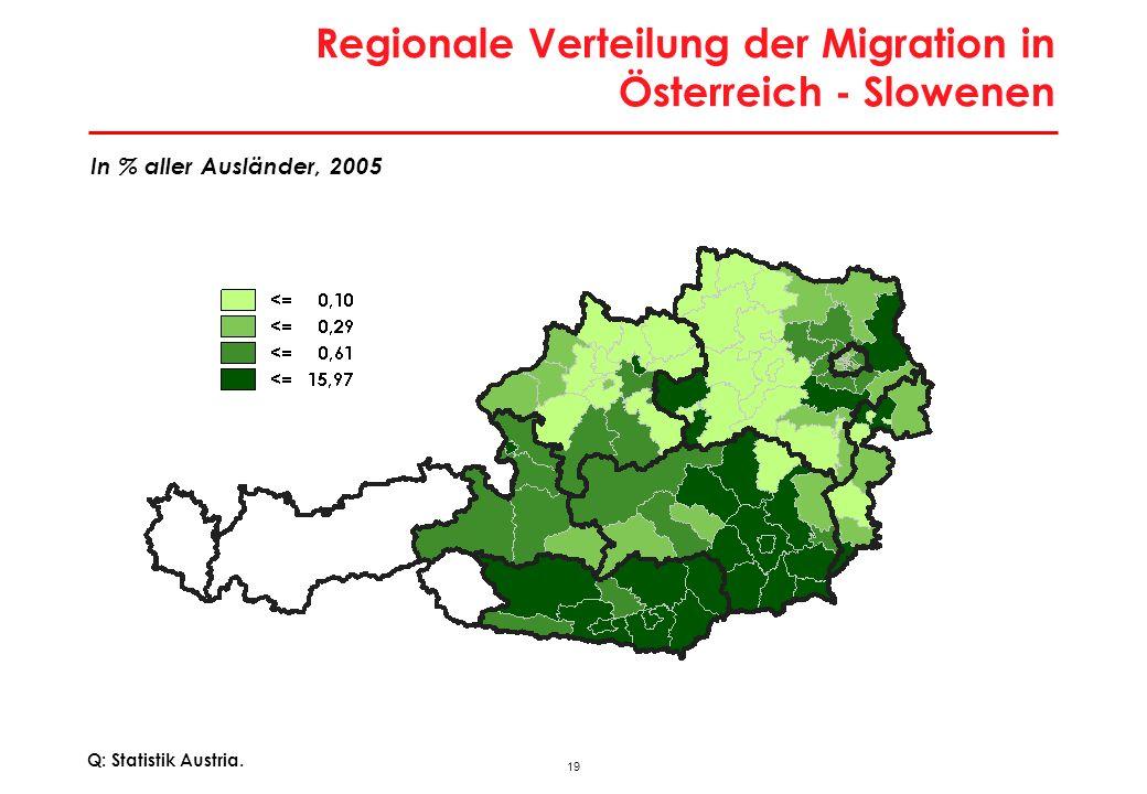 Regionale Verteilung der Migration in Österreich - Ungarn