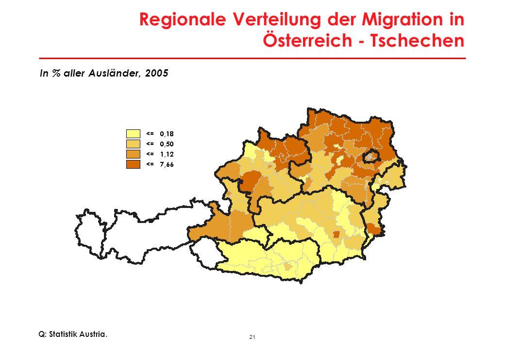 Regionale Siedlungsmuster der MOEL Migranten