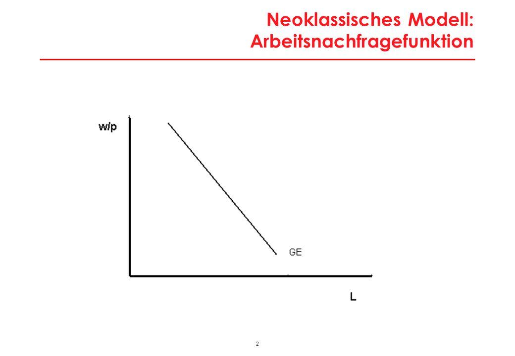 Neoklassisches Modell: Ableitung Arbeitsangebotsfunktion