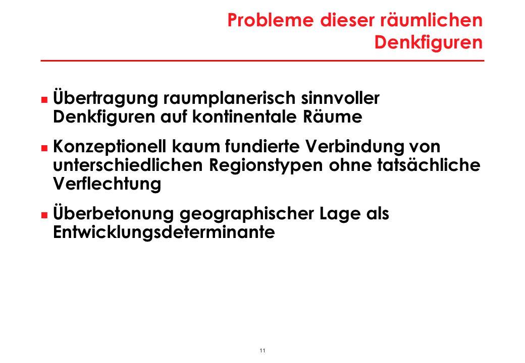 """""""Regionale Wettbewerbsfähigkeit Operationalisierung Begriff"""