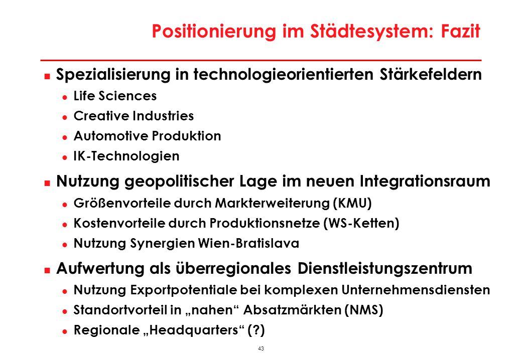 Zukunftsperspektiven der Wiener Headquarters nach Kompetenzen