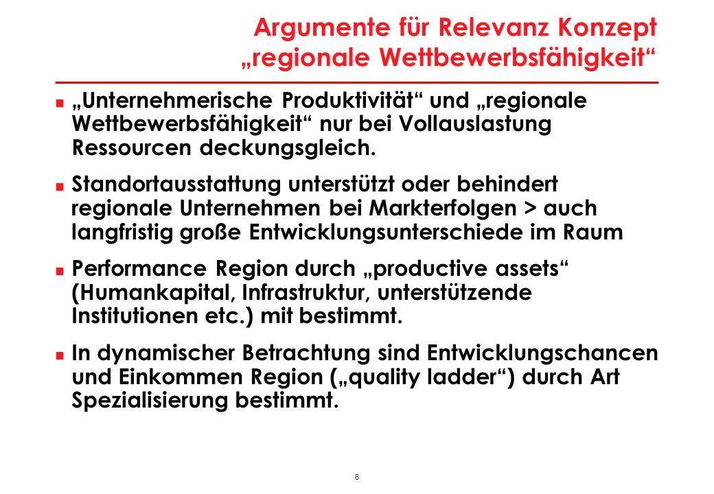 Österreich im rezenten Ranking des World Economic Forum
