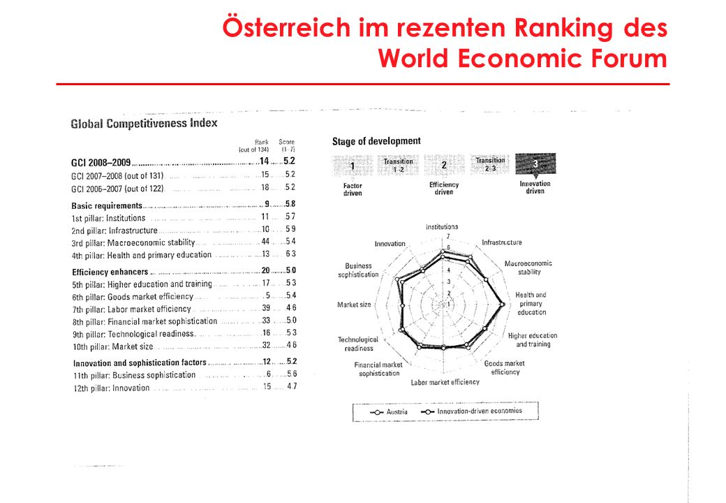 "Methodische Probleme ""Rankings"