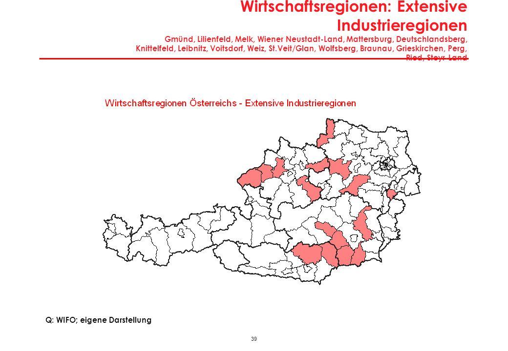 Charakteristika Extensive Industrieregionen Gmünd, Lilienfeld, Melk, Wiener Neustadt-Land, Mattersburg, Deutschlandsberg, Knittelfeld, Leibnitz, Voitsdorf, Weiz, St.Veit/Glan, Wolfsberg, Braunau, Grieskirchen, Perg, Ried, Steyr-Land