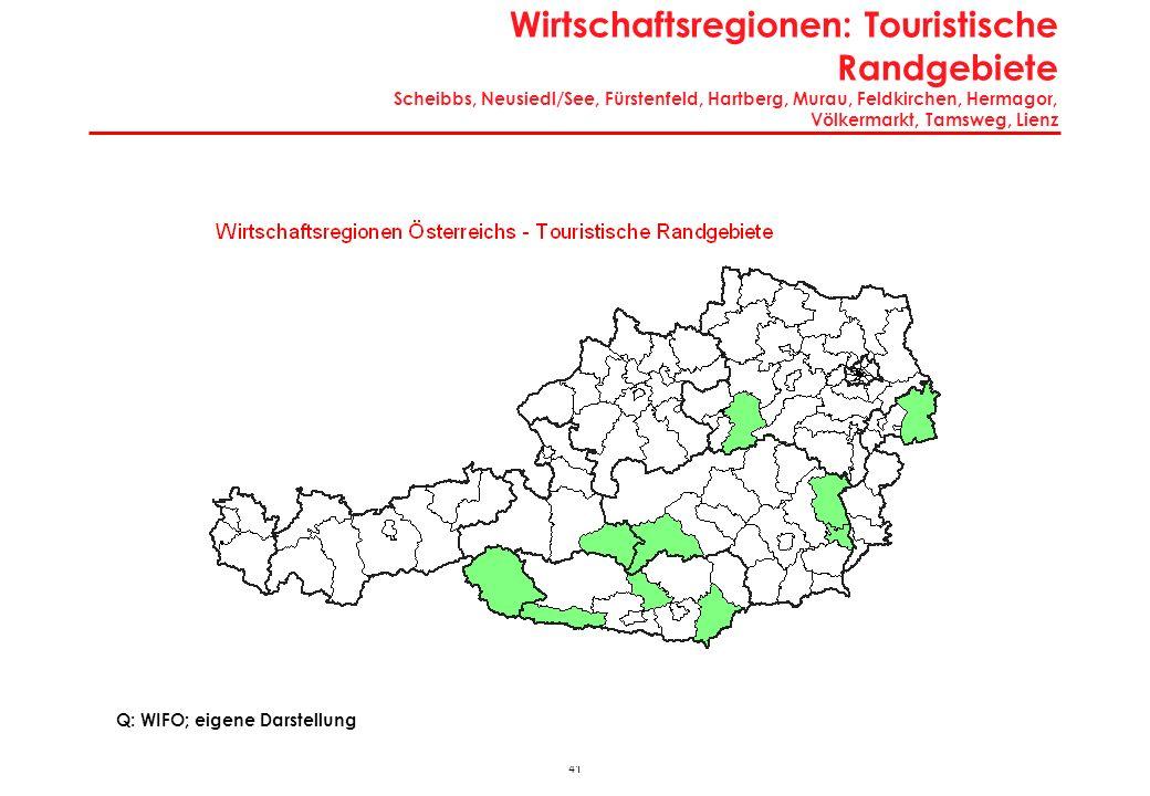 Charakteristika Touristische Randgebiete Scheibbs, Neusiedl/See, Fürstenfeld, Hartberg, Murau, Feldkirchen, Hermagor, Völkermarkt, Tamsweg, Lienz