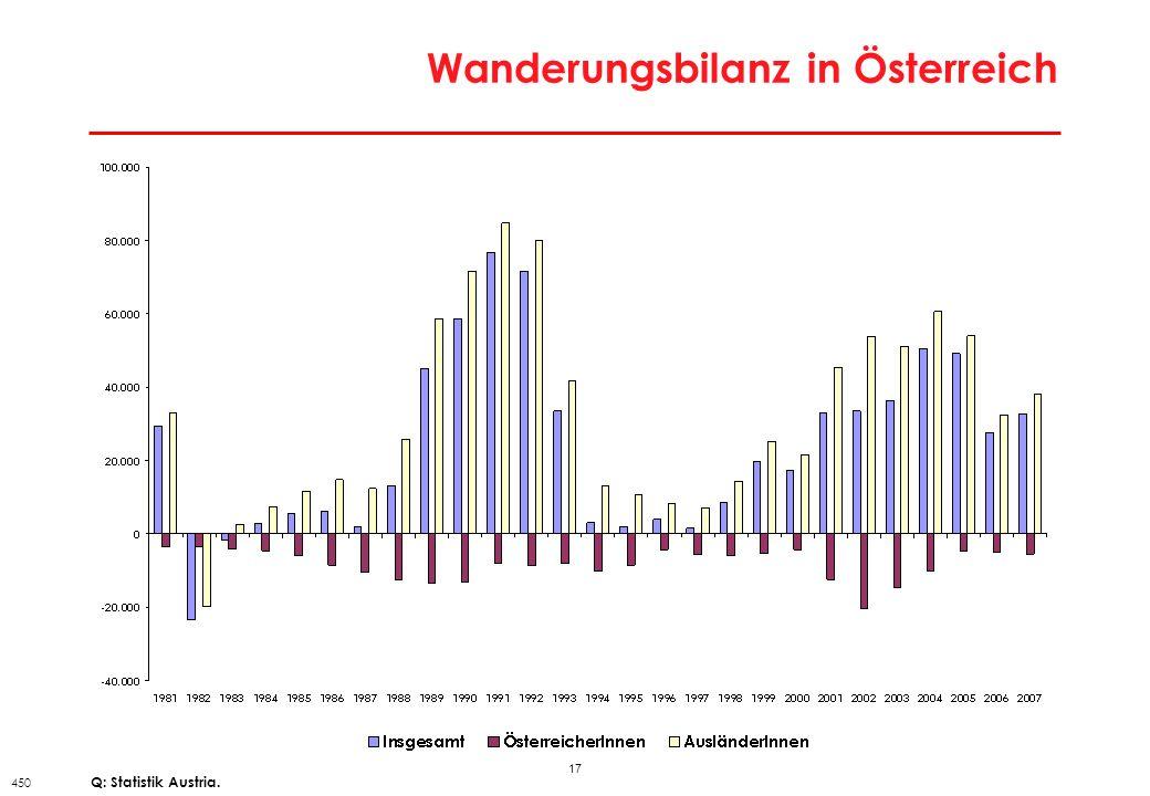 Migrationsströme nach Österreich aus den neuen EU-Mitgliedsländern