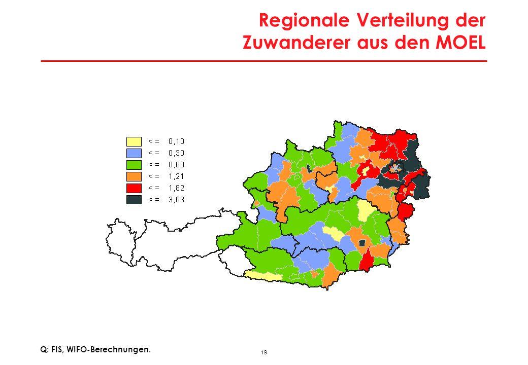 Regionale Verteilung der Migration in Österreich - Slowenen
