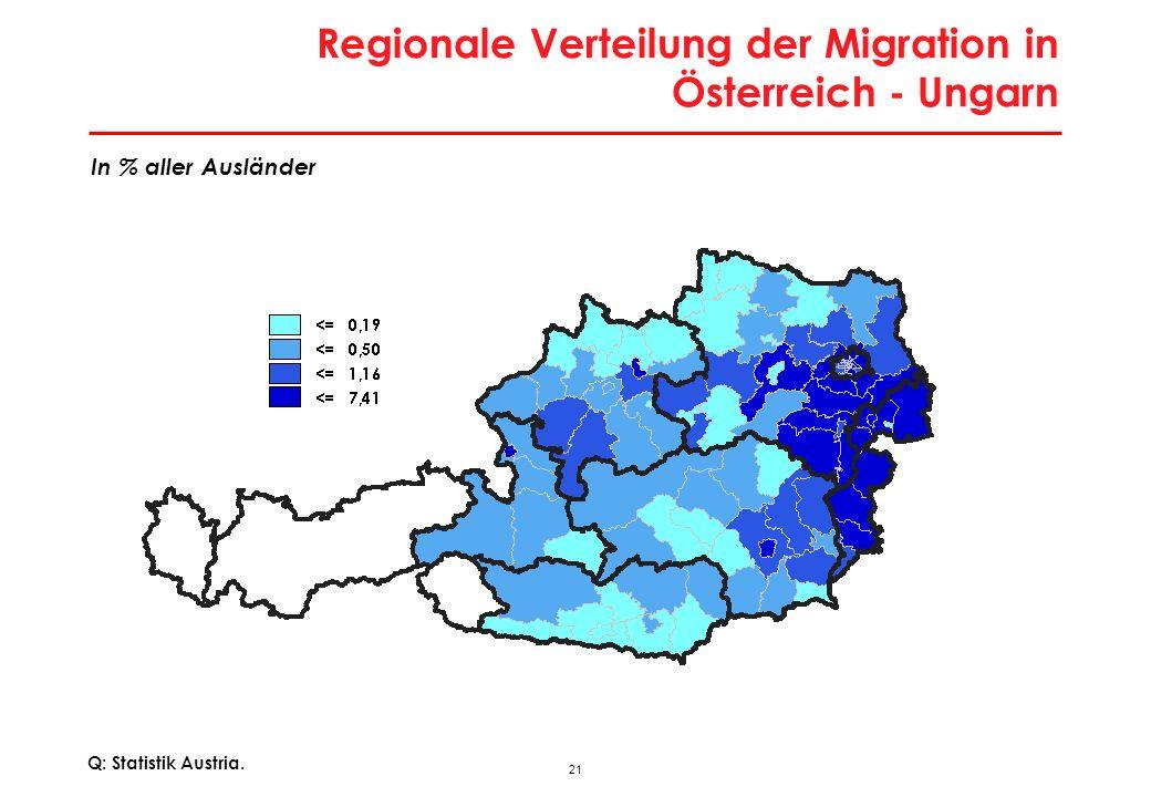 Regionale Verteilung der Migration in Österreich - Tschechen
