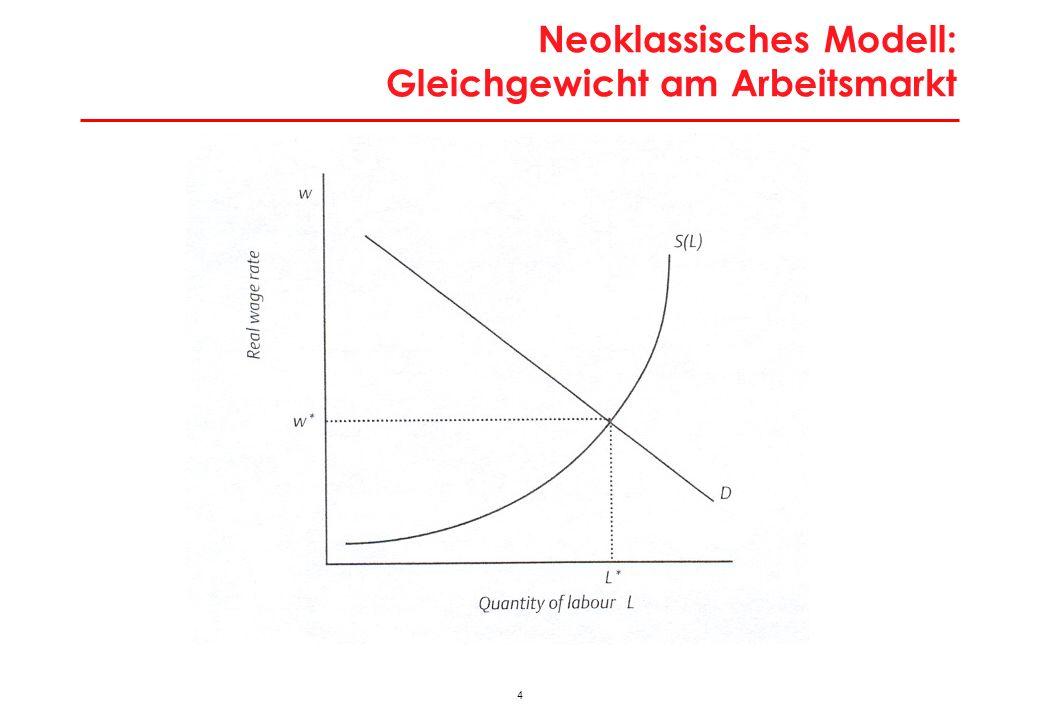 """""""Unfreiwillige Arbeitslosigkeit in neoklassischer Perspektive"""