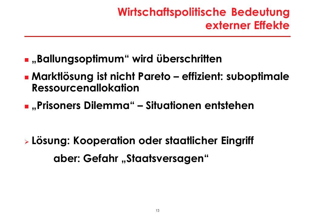 Theorie Zentraler Orte (Christaller, Lösch) Annahmen
