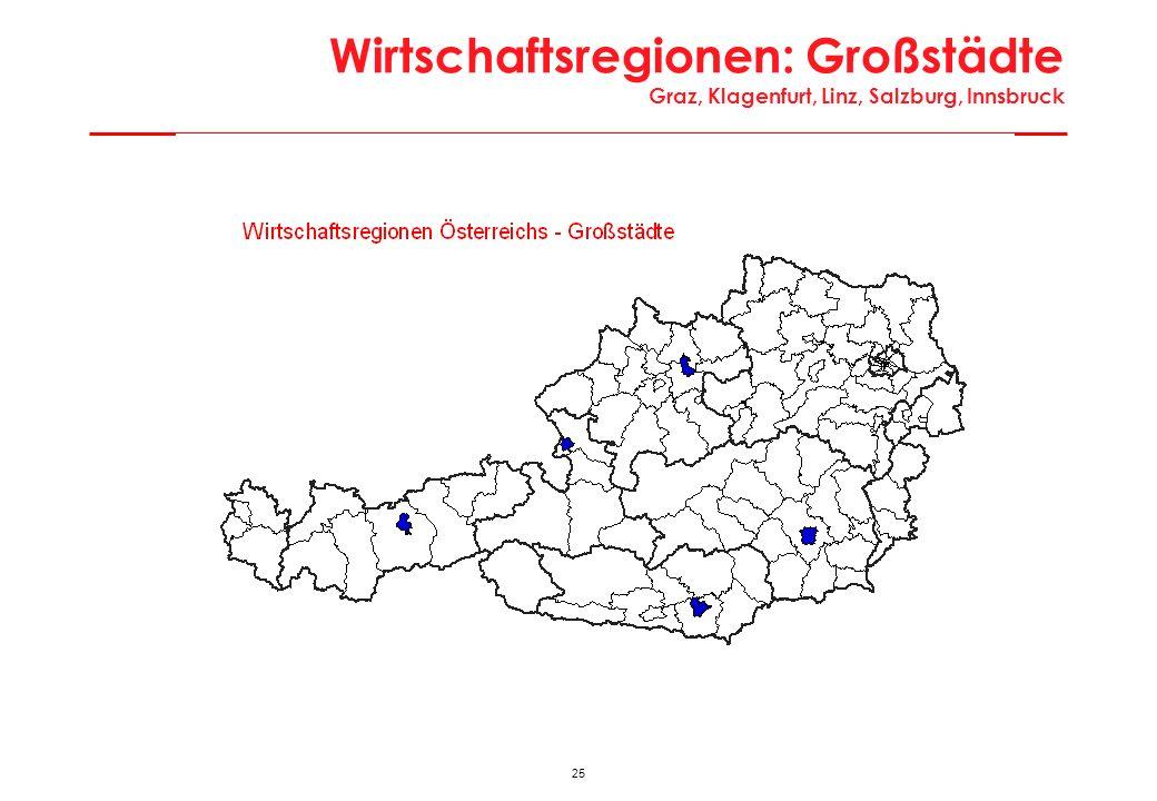 Charakteristika Großstädte Graz, Klagenfurt, Linz, Salzburg, Innsbruck