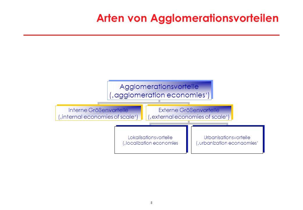 Wirtschaftspolitisch orientierte Clusteransätze