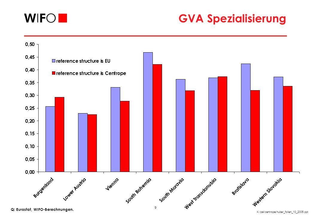 Bildungsstruktur Q: Eurostat, WIFO-Berechnungen.
