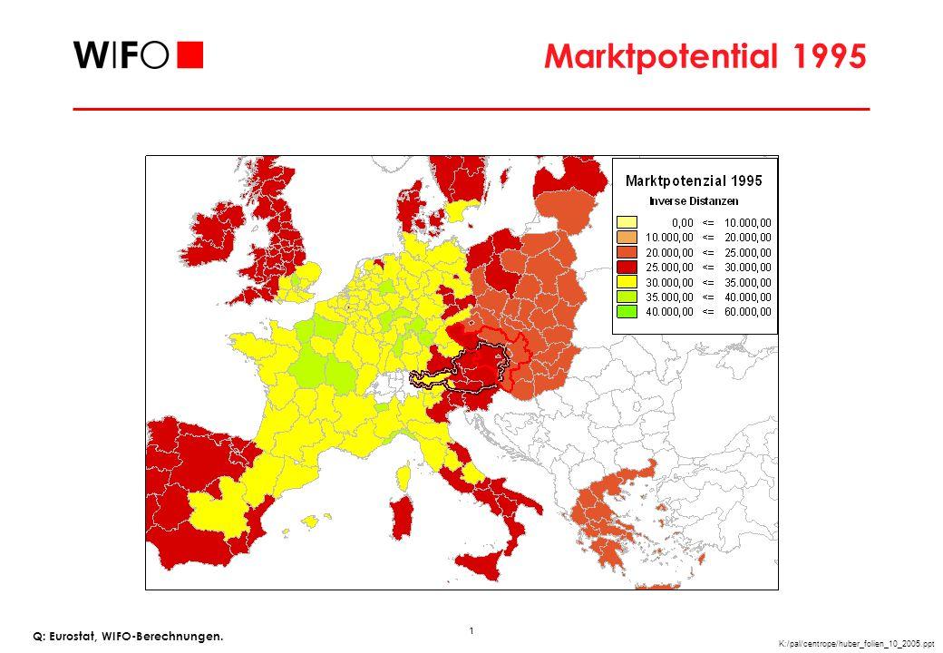 Marktpotential 2002 Q: Eurostat, WIFO-Berechnungen.