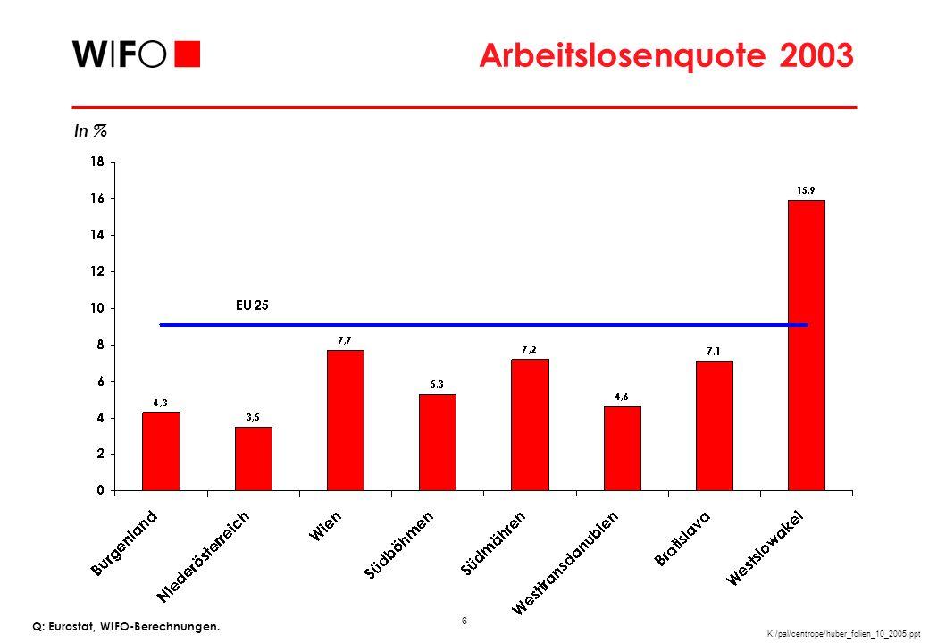 Beschäftigungsquote 2003 In %
