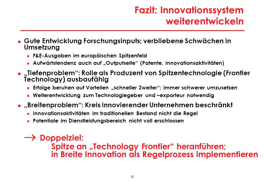 Innovationsorientierung: Was ist zu tun