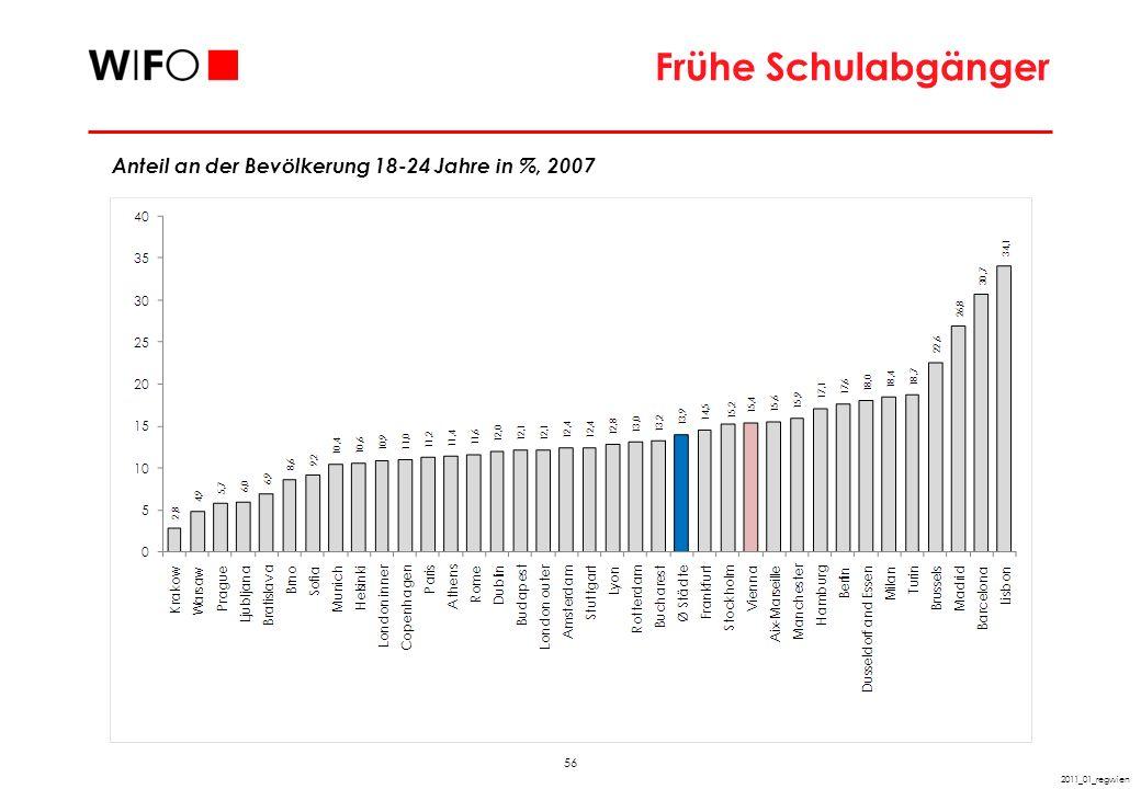 Aus-/Weiterbildung: Ergebnisse PISA-Leistungstest