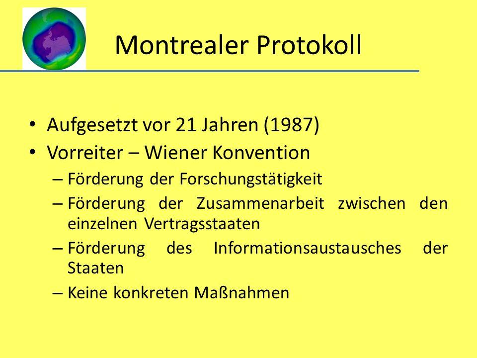 Montrealer Protokoll Aufgesetzt vor 21 Jahren (1987)