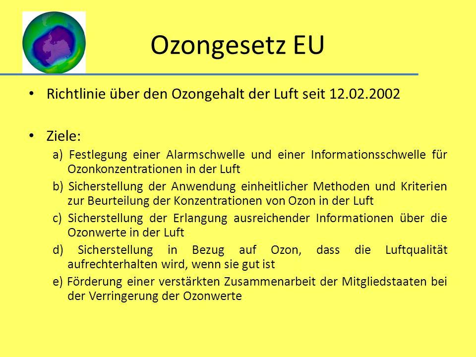 Ozongesetz EU Richtlinie über den Ozongehalt der Luft seit 12.02.2002
