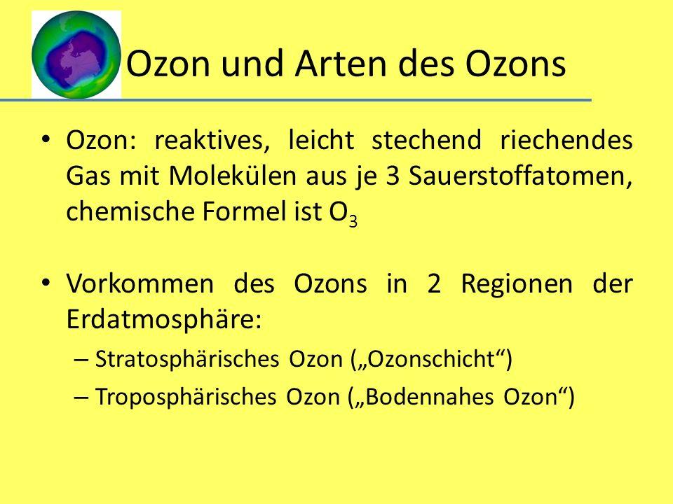Ozon und Arten des Ozons