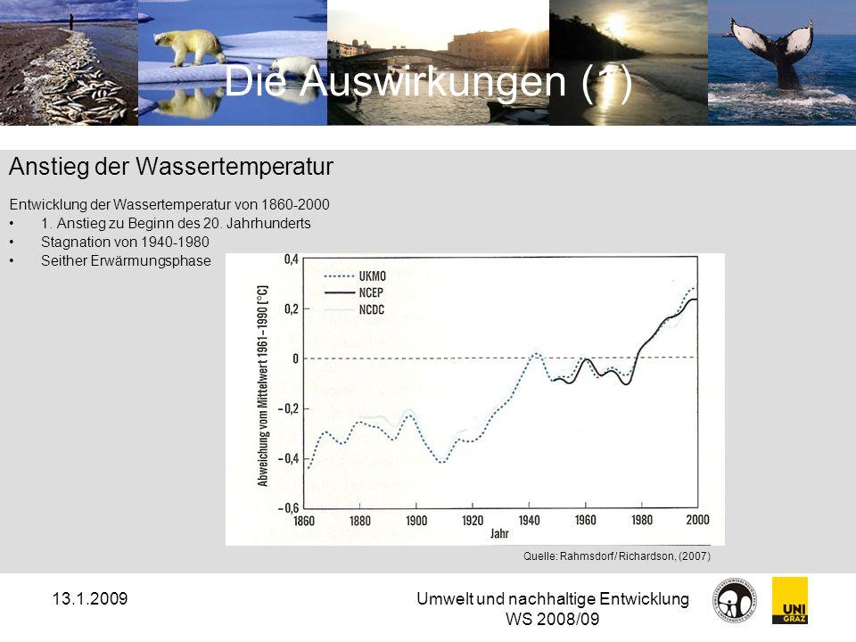 Umwelt und nachhaltige Entwicklung