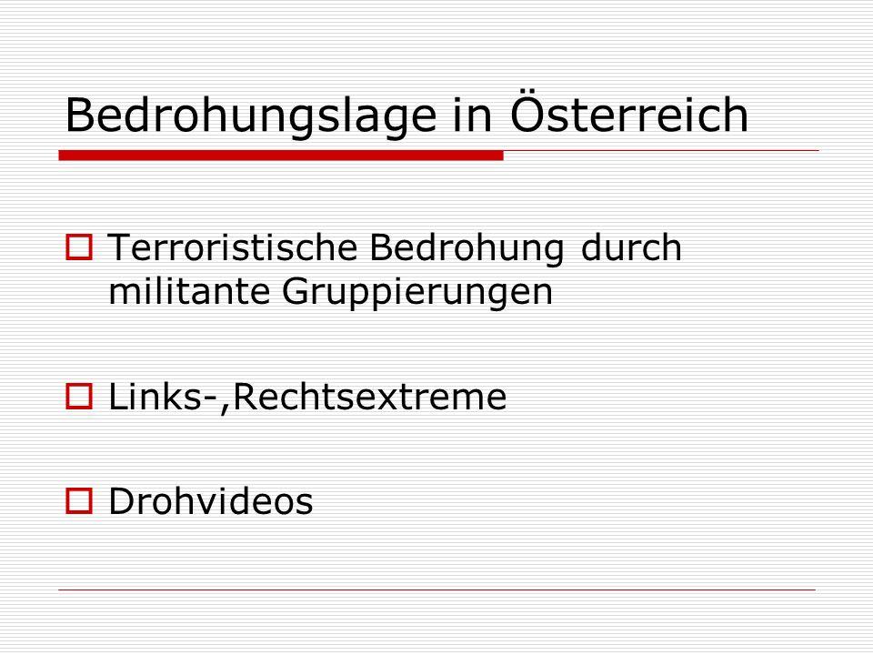 Bedrohungslage in Österreich