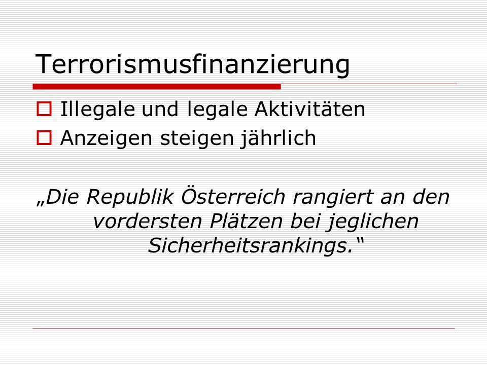 Terrorismusfinanzierung