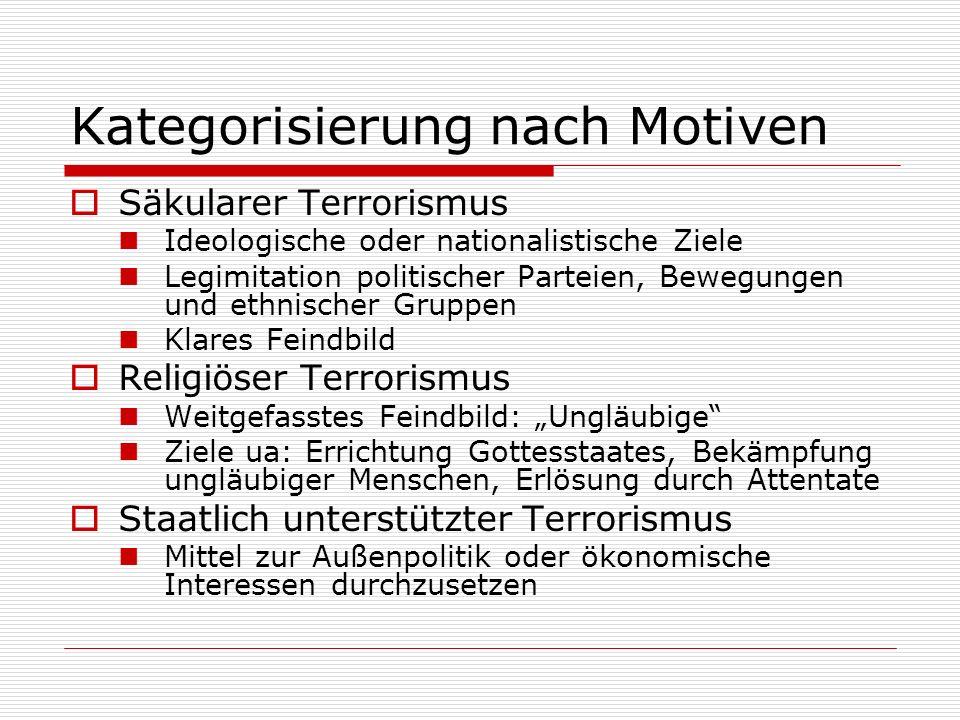 Kategorisierung nach Motiven