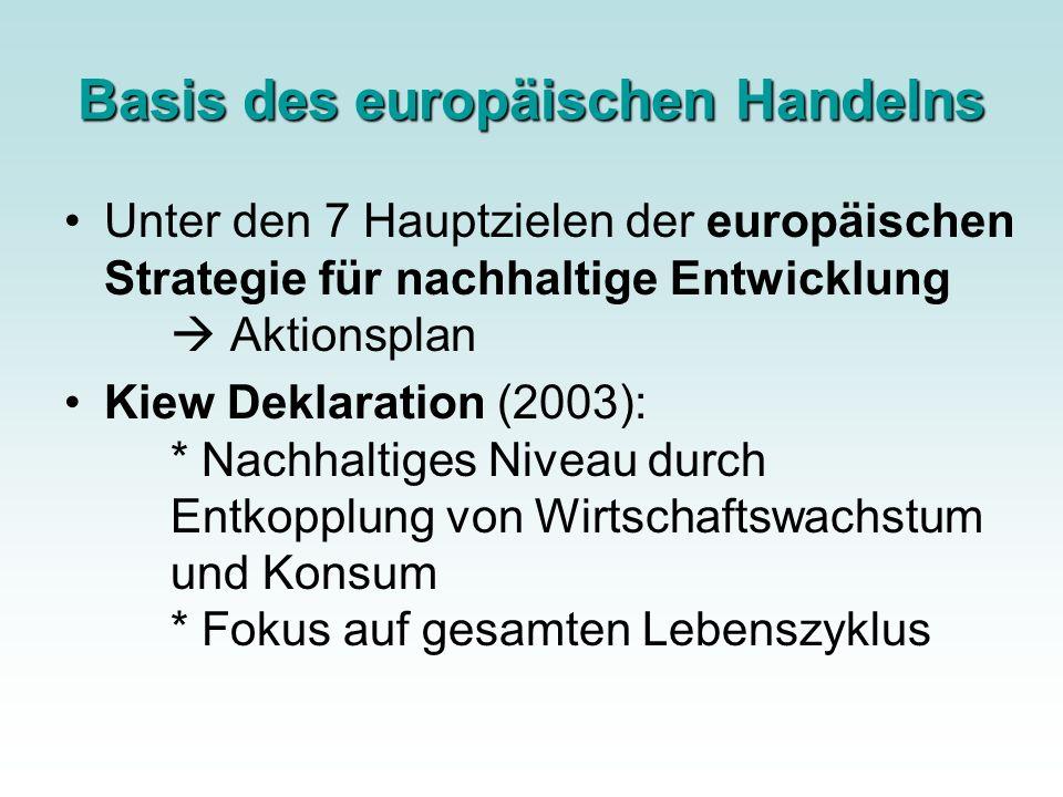 Basis des europäischen Handelns