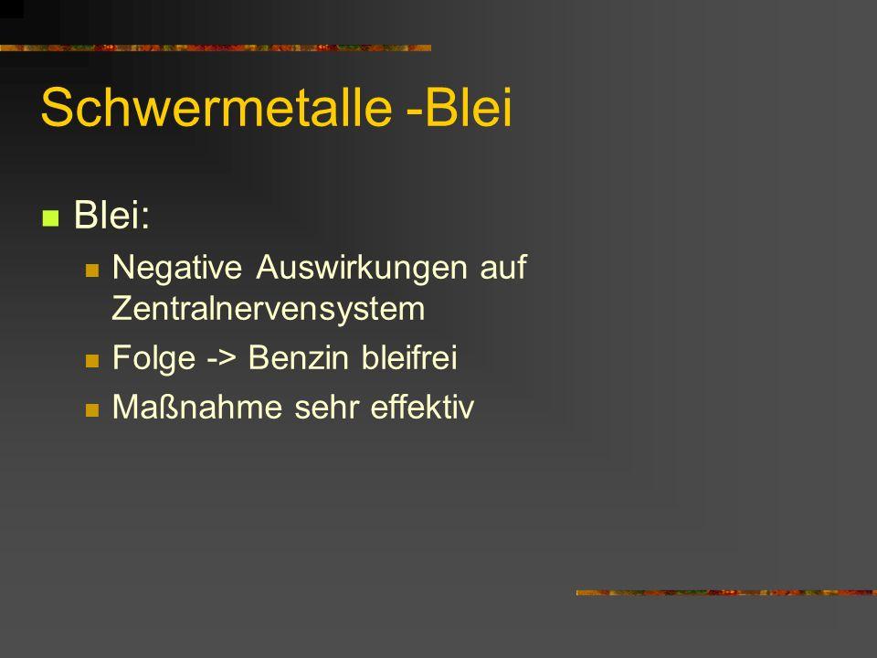 Schwermetalle -Blei Blei: