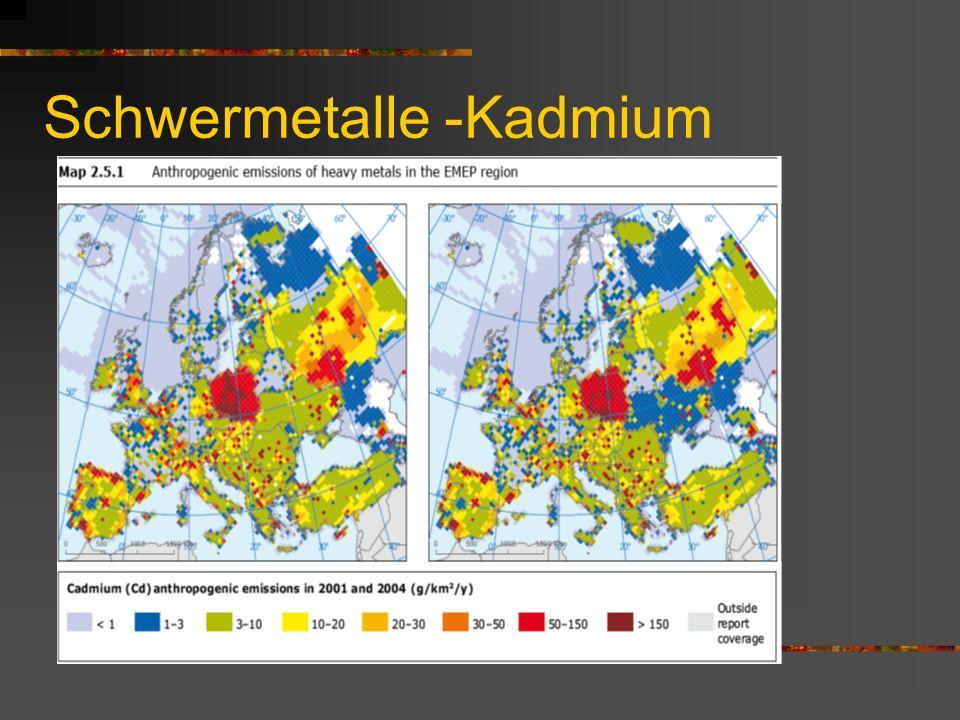 Schwermetalle -Kadmium