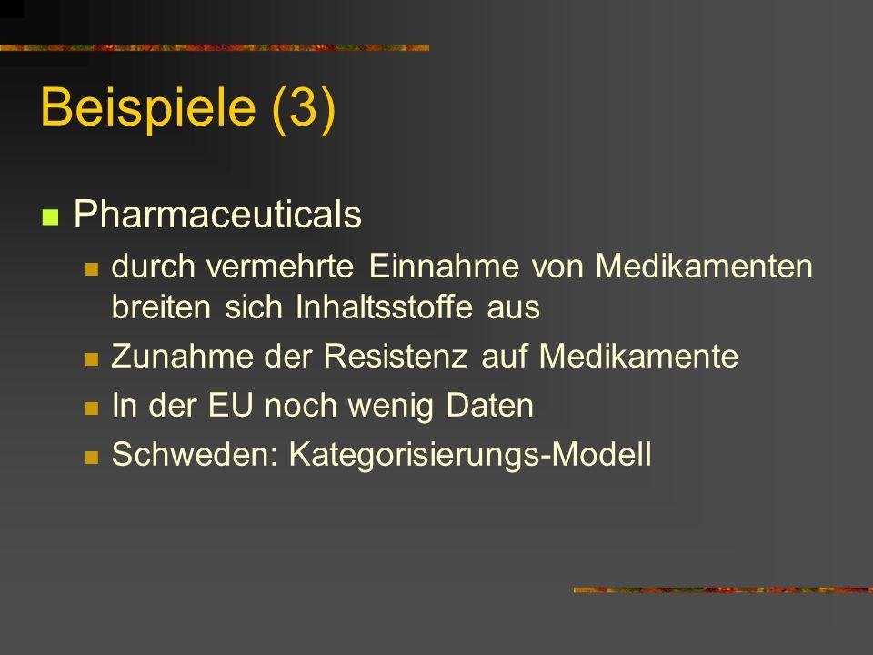 Beispiele (3) Pharmaceuticals