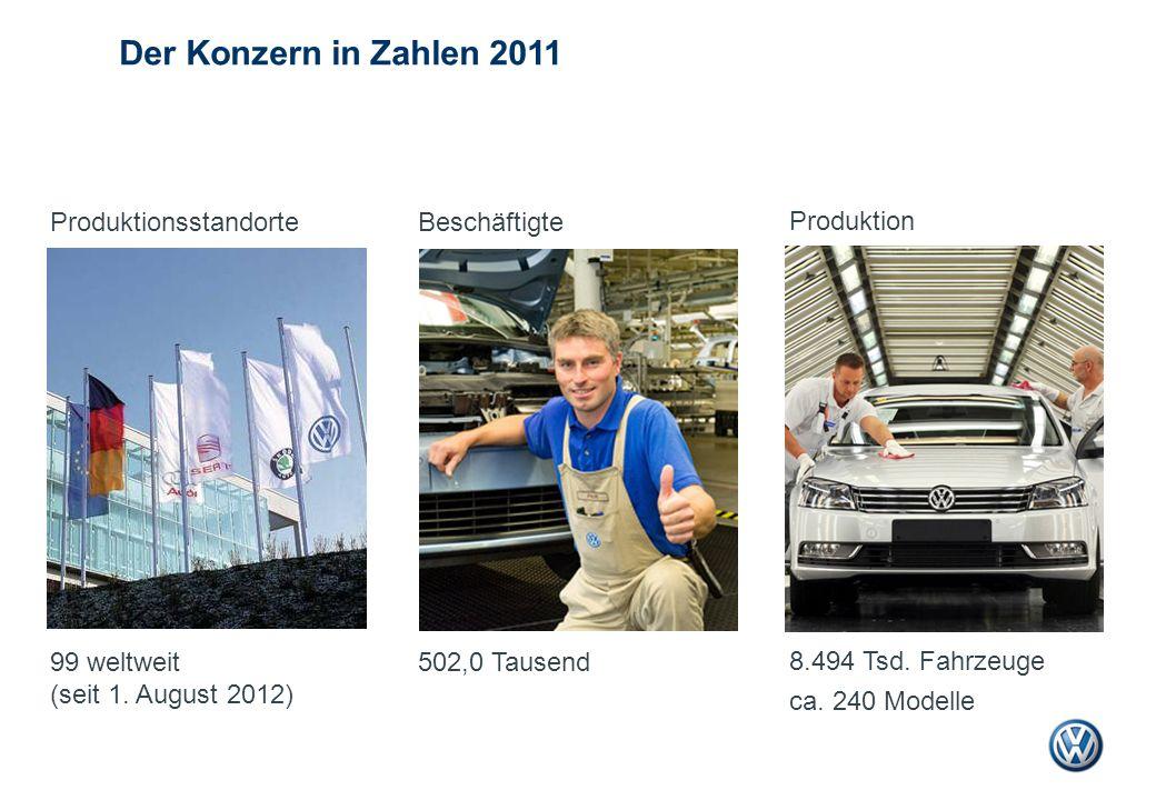 Der Konzern in Zahlen 2011 Produktionsstandorte