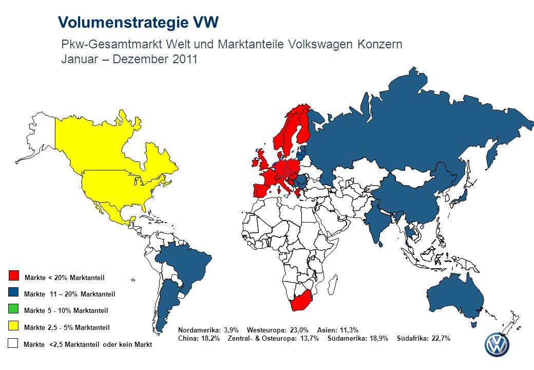Volumenstrategie VW Pkw-Gesamtmarkt Welt und Marktanteile Volkswagen Konzern. Januar – Dezember 2011.
