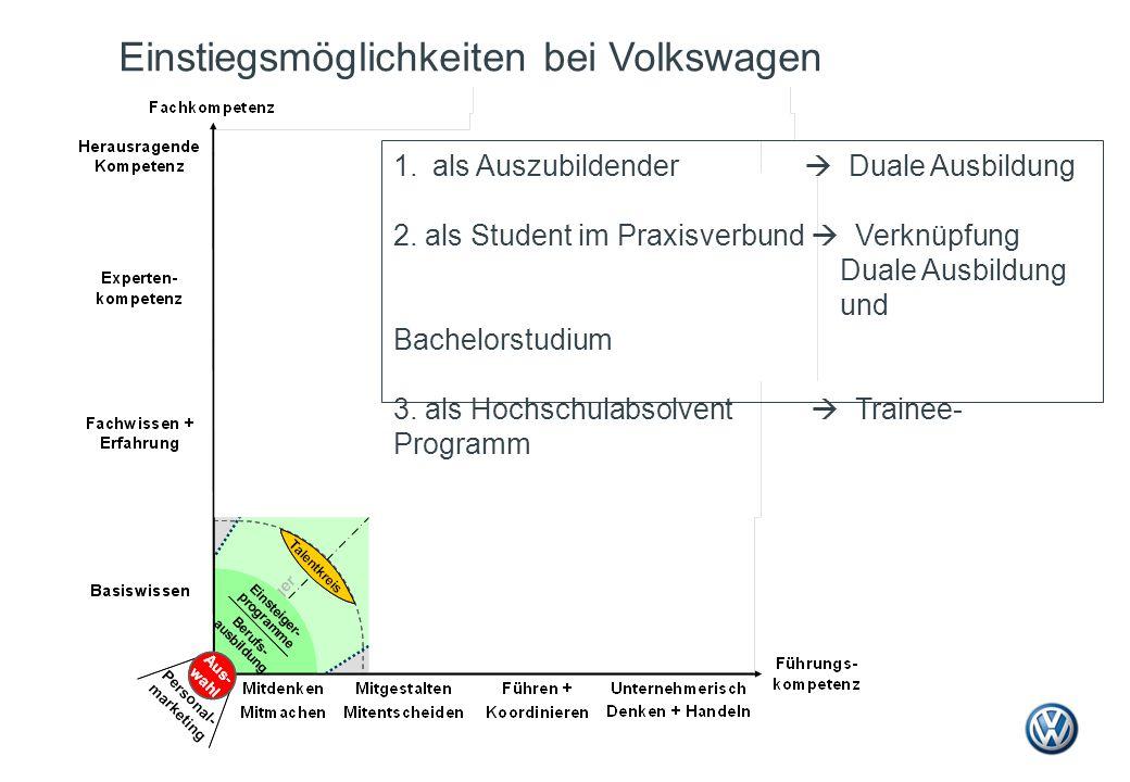 Einstiegsmöglichkeiten bei Volkswagen