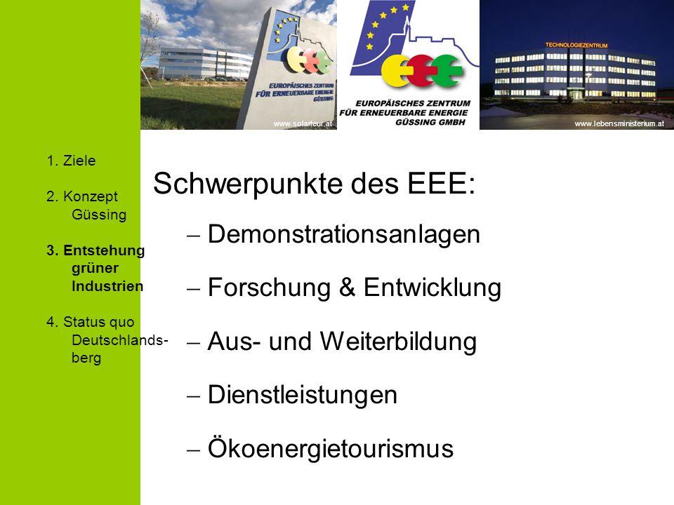 Schwerpunkte des EEE: Demonstrationsanlagen Forschung & Entwicklung