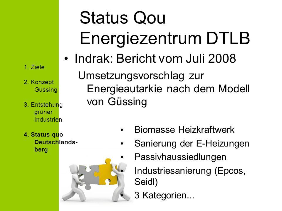 Status Qou Energiezentrum DTLB
