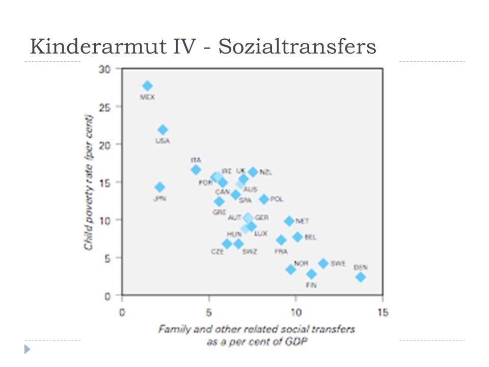 Kinderarmut IV - Sozialtransfers
