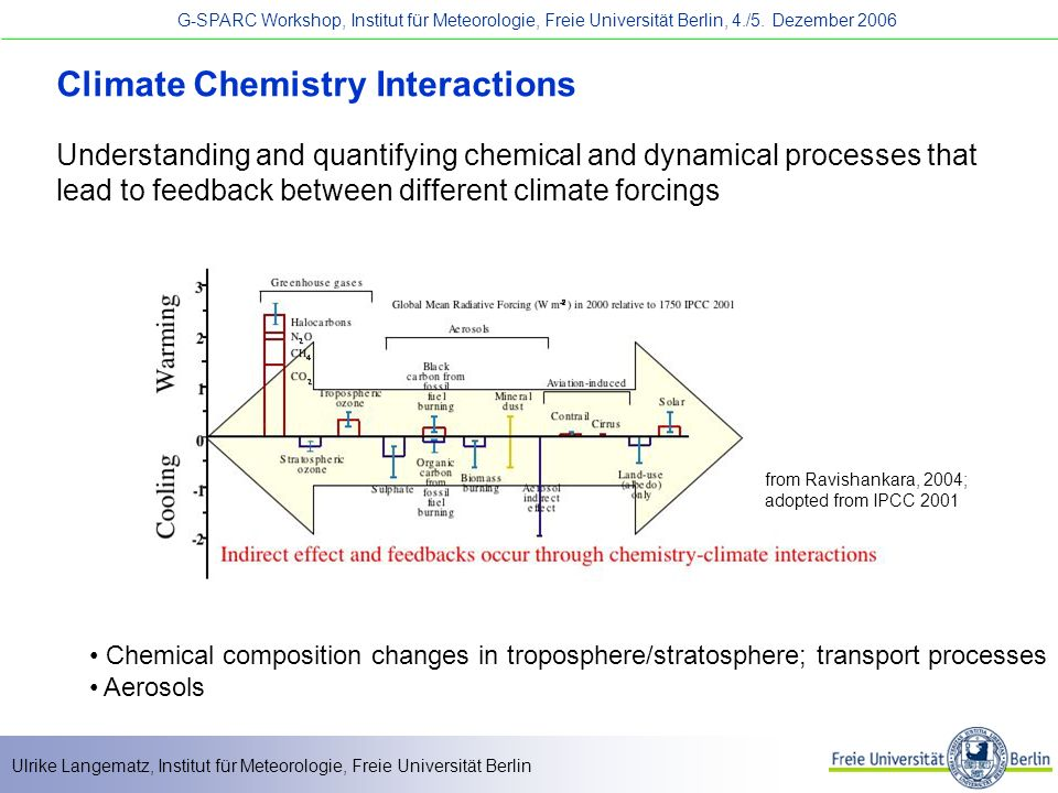Climate Chemistry Interactions
