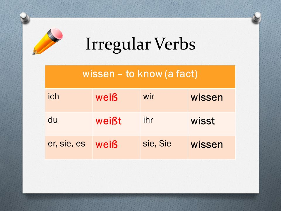wissen – to know (a fact)