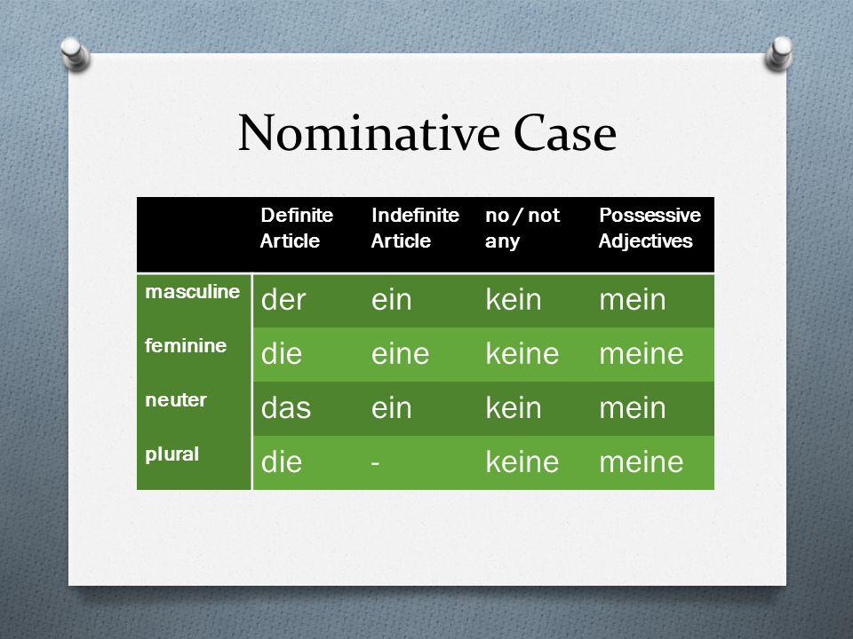 Nominative Case der ein kein mein die eine keine meine das -