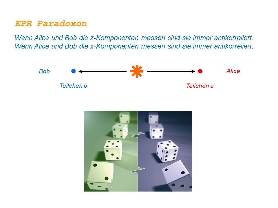 EPR Paradoxon Wenn Alice und Bob die z-Komponenten messen sind sie immer antikorreliert.
