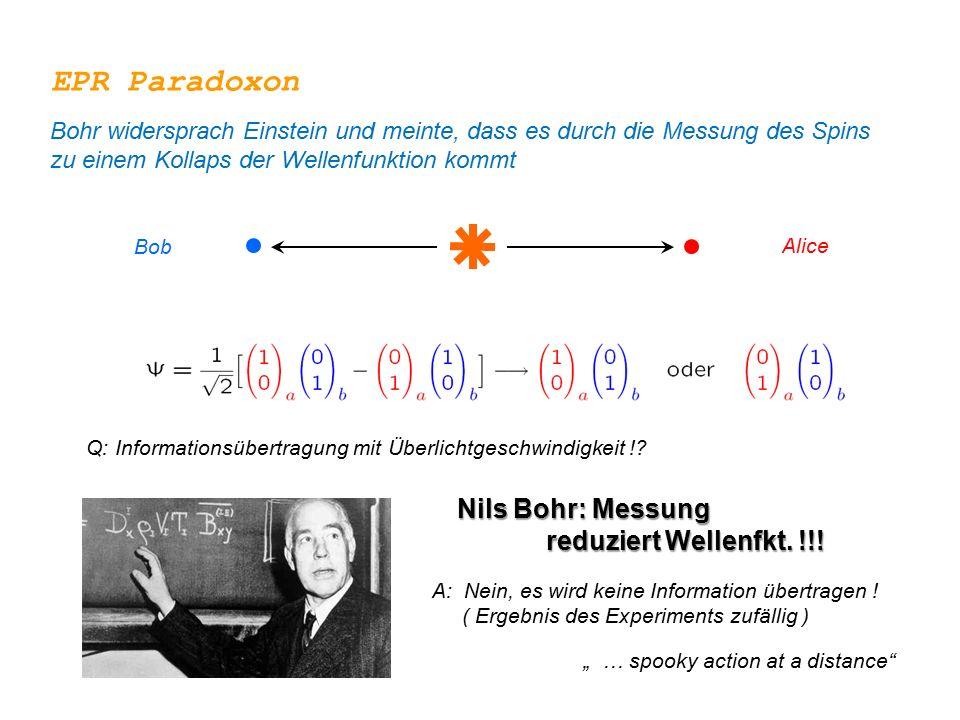 EPR Paradoxon Nils Bohr: Messung reduziert Wellenfkt. !!!