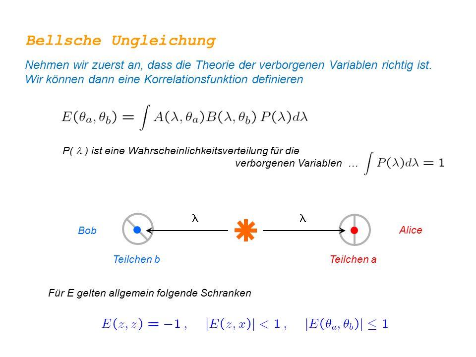Bellsche Ungleichung Nehmen wir zuerst an, dass die Theorie der verborgenen Variablen richtig ist.
