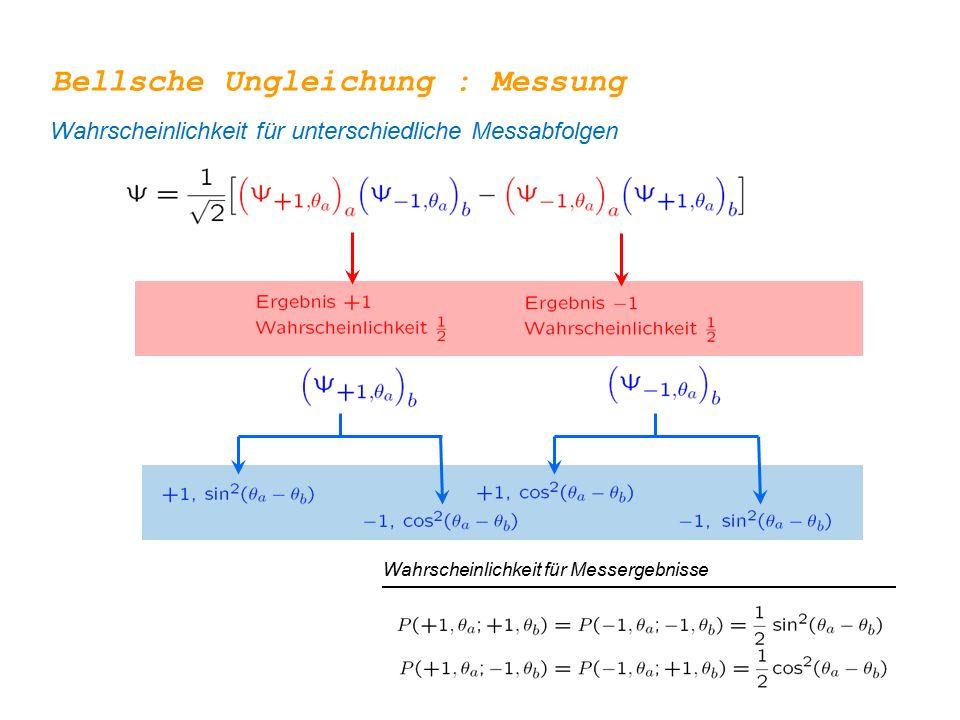 Bellsche Ungleichung : Messung