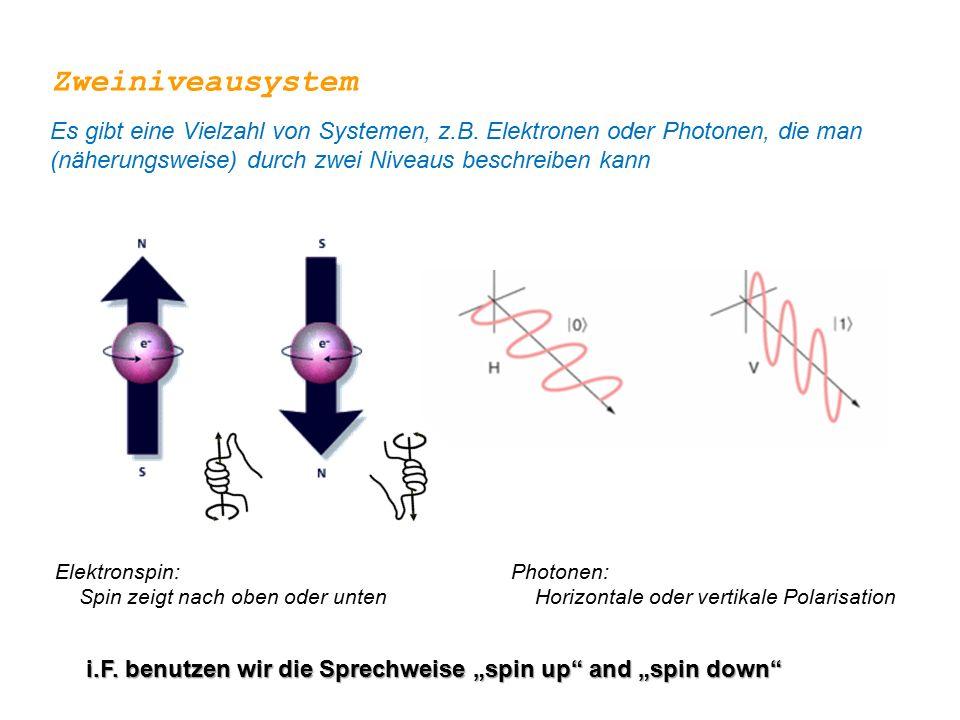 Zweiniveausystem Es gibt eine Vielzahl von Systemen, z.B. Elektronen oder Photonen, die man (näherungsweise) durch zwei Niveaus beschreiben kann.