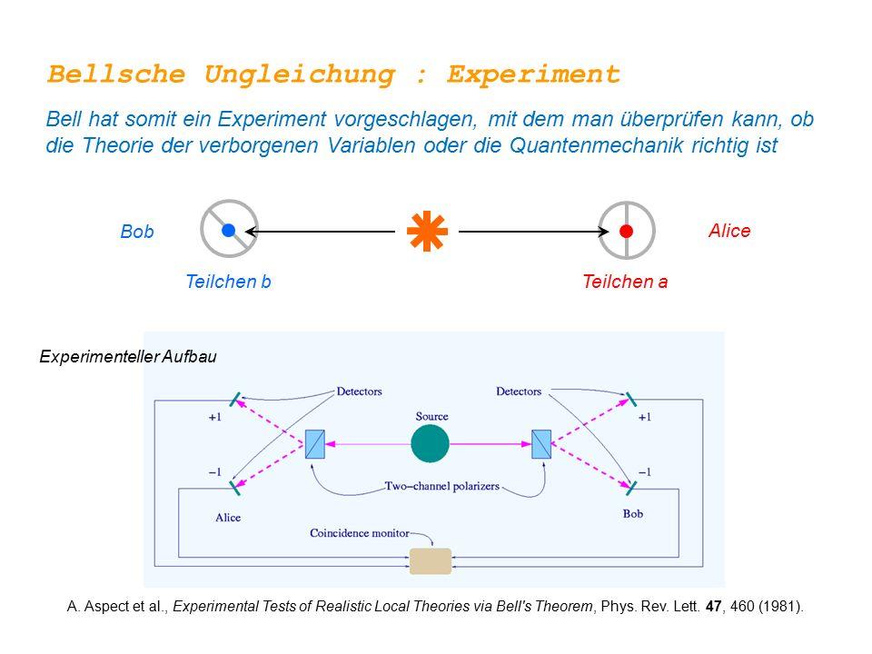 Bellsche Ungleichung : Experiment
