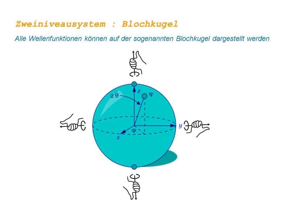 Zweiniveausystem : Blochkugel