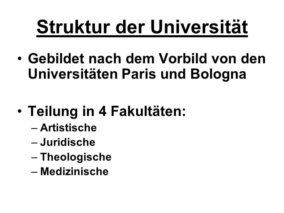 Struktur der Universität