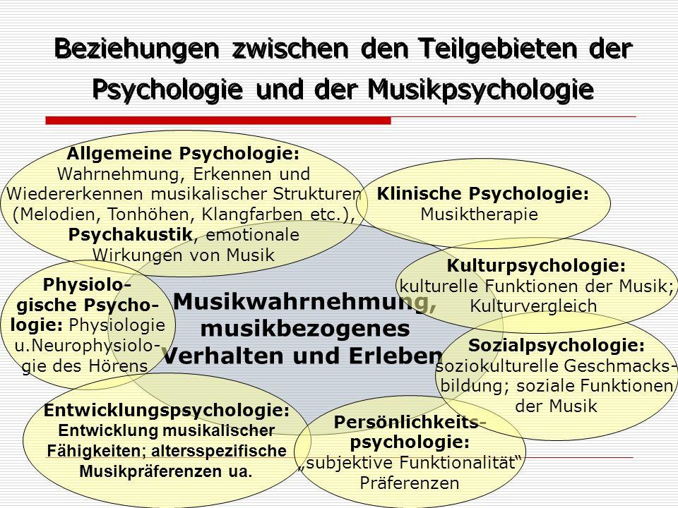 Beziehungen zwischen den Teilgebieten der Psychologie und der Musikpsychologie